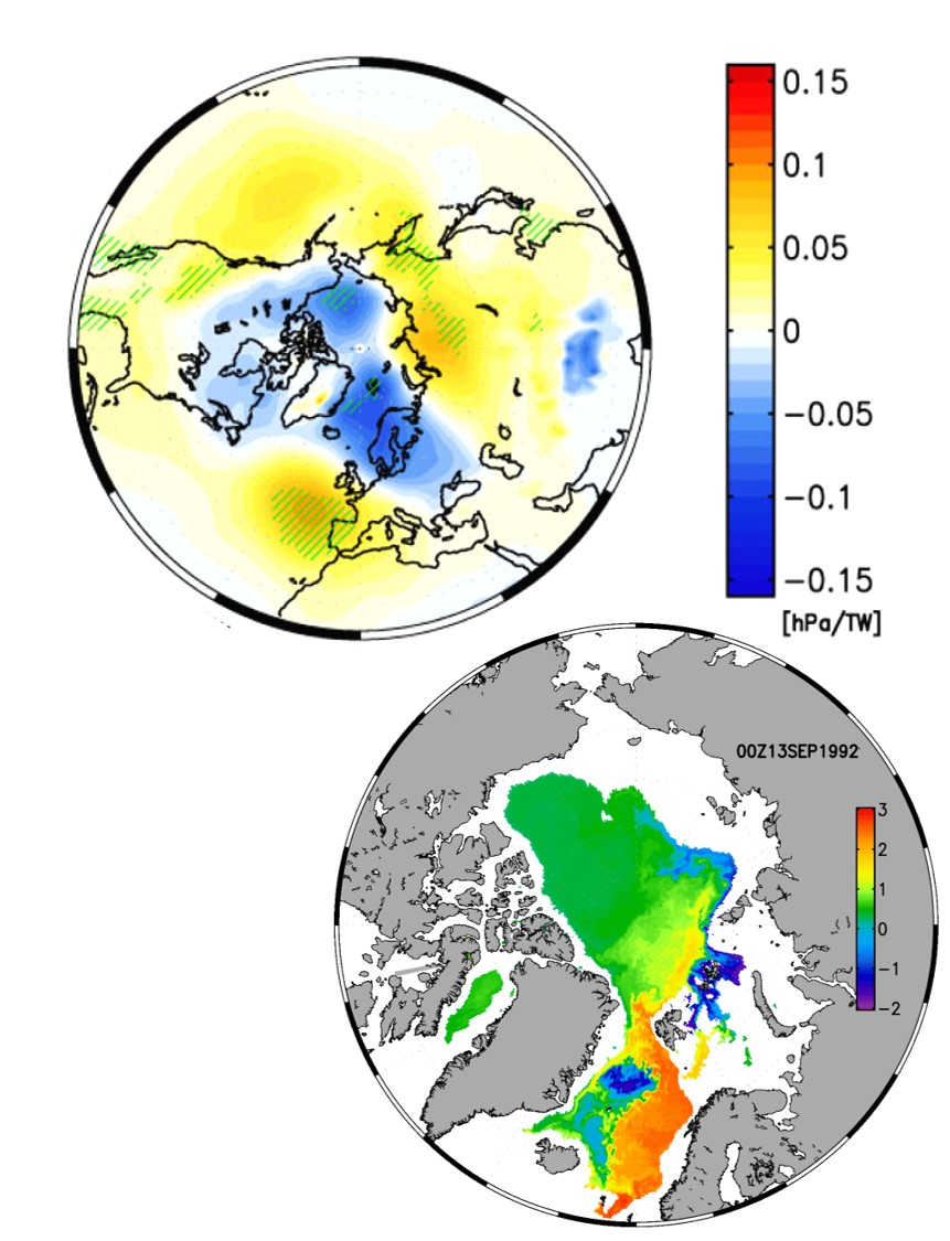 Results of warm water inflow simulation from Atlantic Ocean to Arctic Ocean (below), and the associated change in atmospheric pressure (above)